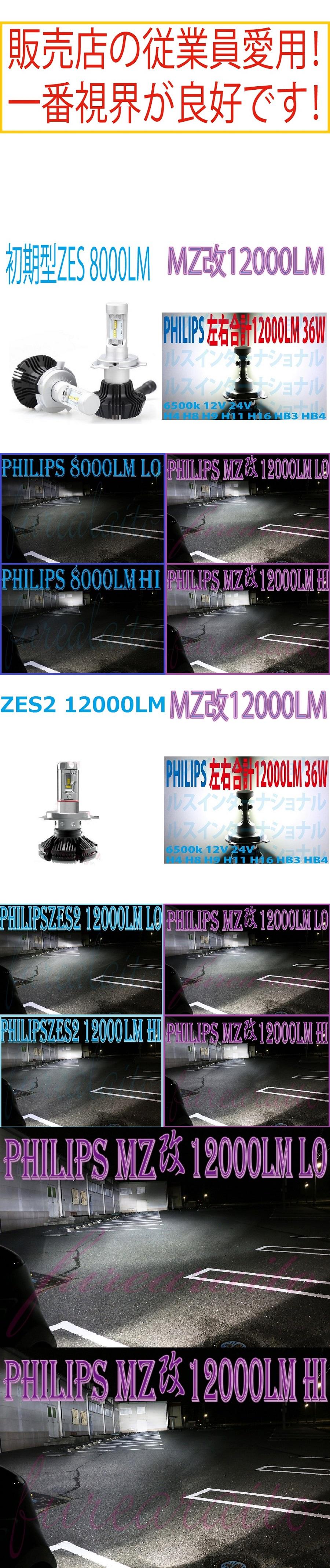 限定5個 Philips 8000LM H4 Hi/Lo H8 H9 H11 H16 6500k 5年保証